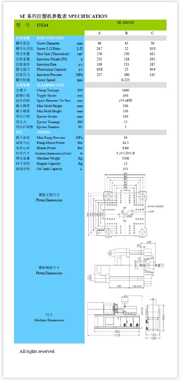 Injection Moulding Machine Electrical Circuit Diagram - Trusted ...